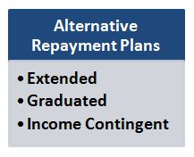 Alternative Plans