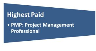 Highest Paid Certification