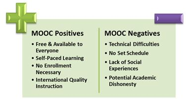 MOOC Chart
