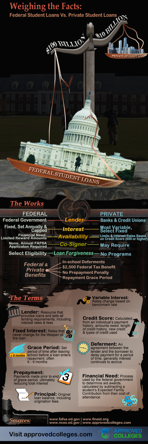 federal-vs-private-student-loans-infographic