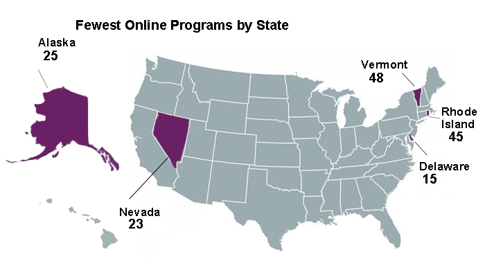 Fewest Online Programs by State