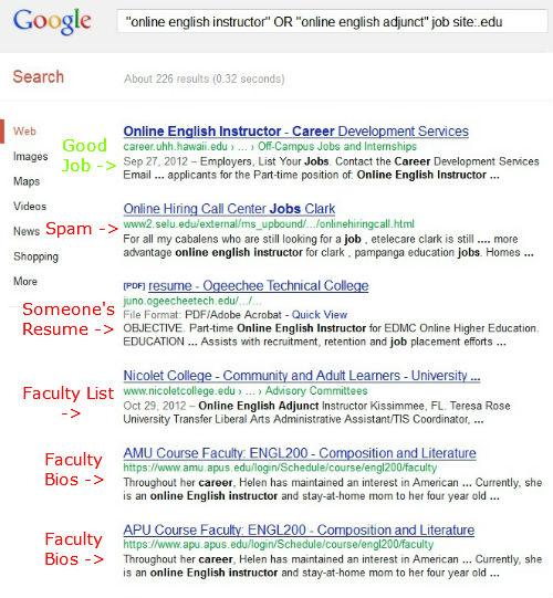 Find Hidden Online Faculty Positions and Adjunct Jobs ...